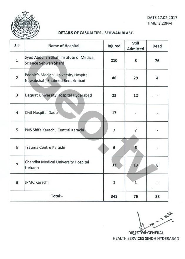 essay on karachi Traffic hazards in karachi adamjeecoaching guess paper essays 2015  11th class guess paper essay 2015 terrorist activities in pakistan the value of discipline.