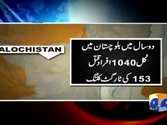 1,040 killings in Balochistan during last two years.