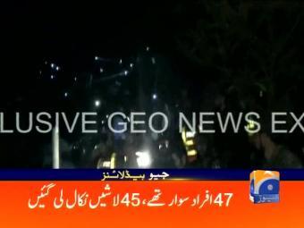 Geo Headlines 2400 08-December-2016