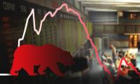 Pakistan's 100 Index still shy of 50k, recovers some losses