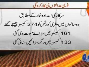 Performance of military courts