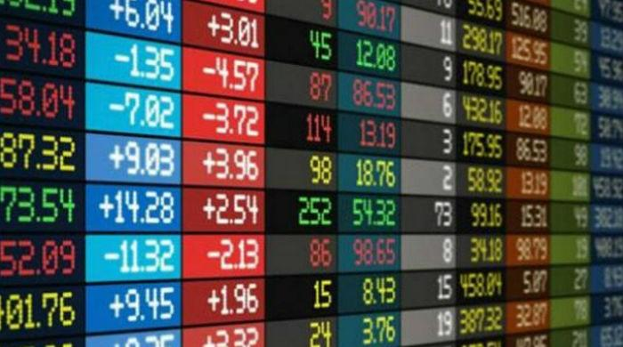 PSX oscillates between red, green, closes above 49,000-level