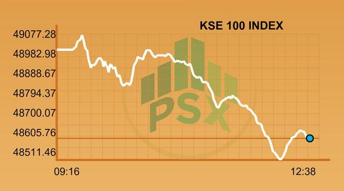 SECP's broker-license regulations pull 100 index down 500 points