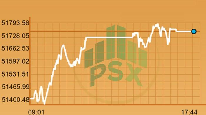 Bulls drive PSX to an all-time high