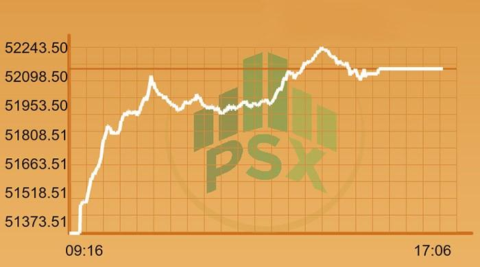 Pakistan Stock Exchange continues bullish trend