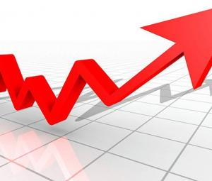 Economy grew by 5.3% in outgoing fiscal year; imports increased by almost 20%