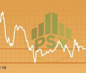 Bearish trend sees PSX-100 drop to 42,264 points