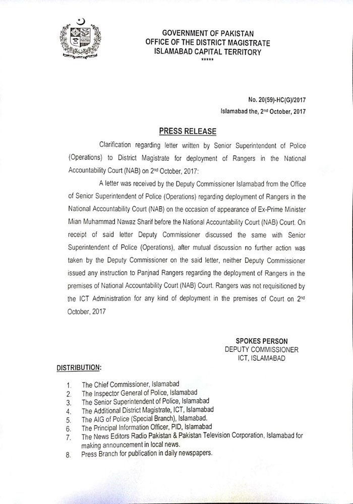 application to superintendent of police