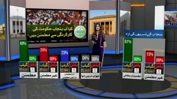 Video: Government satisfaction poll