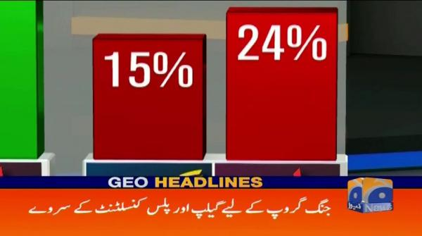 Geo Headlines - 08 PM 22-November-2017