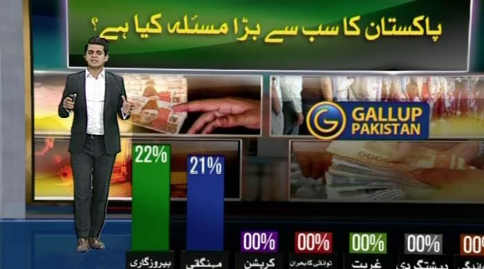 Video: Pakistan's biggest problems