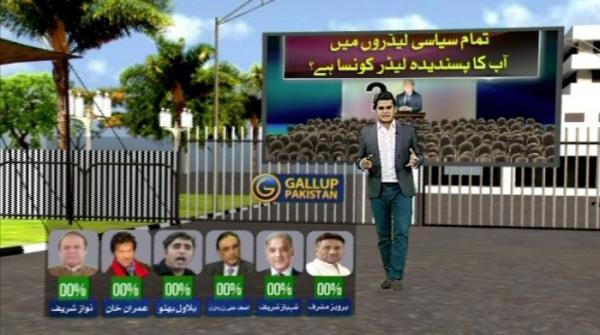 تمام پاکستانی سیاسی لیڈروں میں آپکا پسندیدہ کون سا ہے ؟