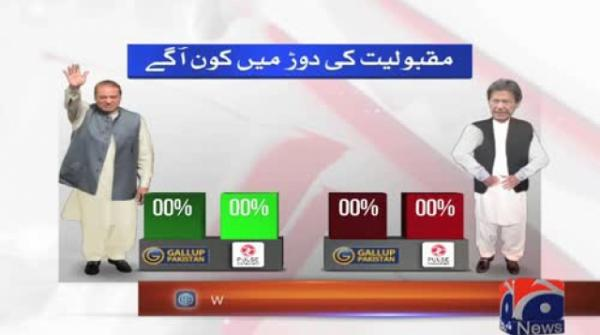 Shahbaz Sharif, Shah Mahmood Qureshi second most popular leaders in their parties