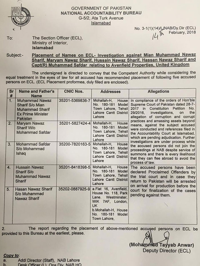 Nab Dispatched Two Letters To The Ministry One Asking For Nawaz Sharif Be Placed On Ecl Citing Him Being An Accused In Azizia Mills Reference