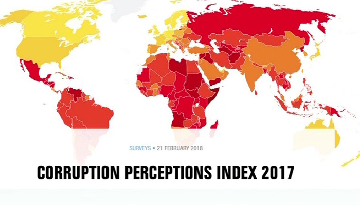 Little change in Pakistan's ranking in corruption index