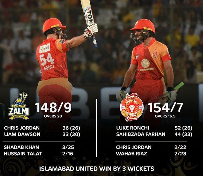 I Bat islamabad beat peshawar to lift psl 3 trophy in karachi geo tv
