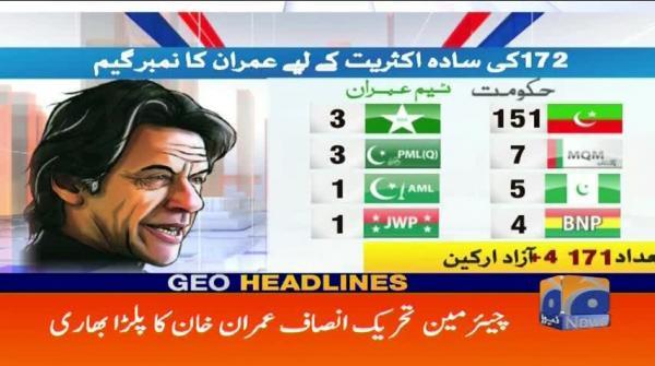 Geo Headlines - 03 PM - 17 August 2018