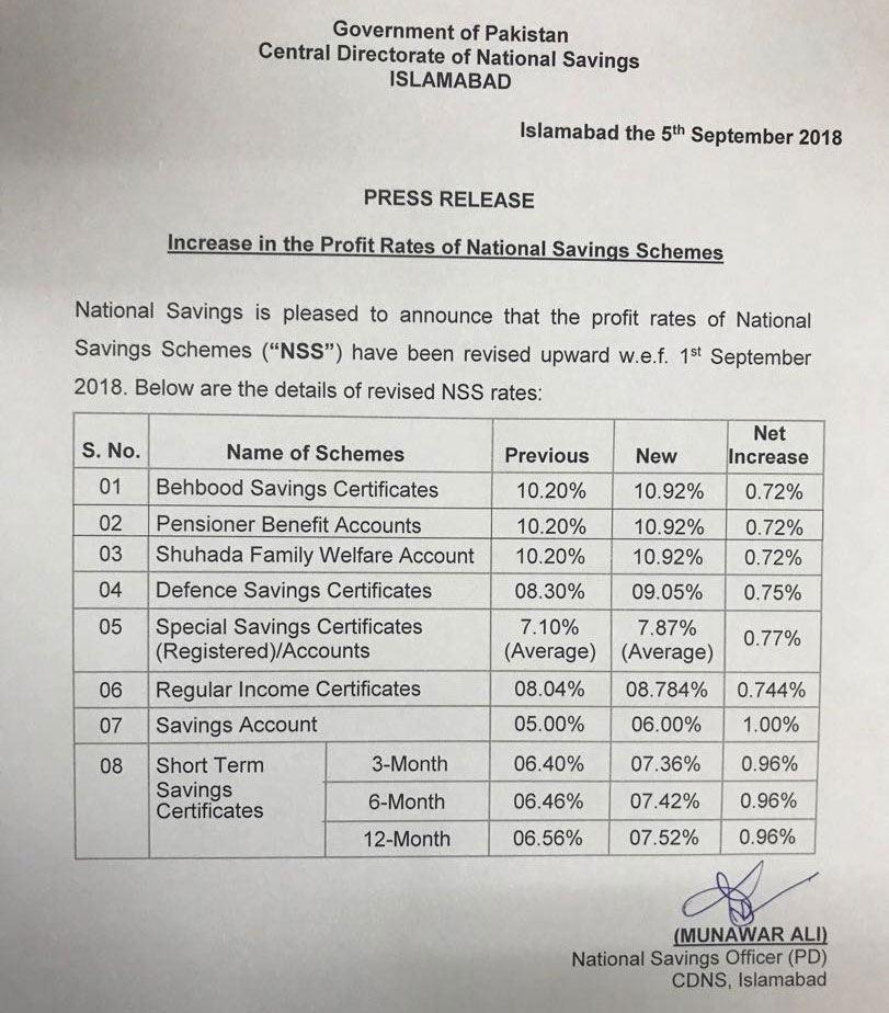 Notification of increase in profit rates national saving schemes.