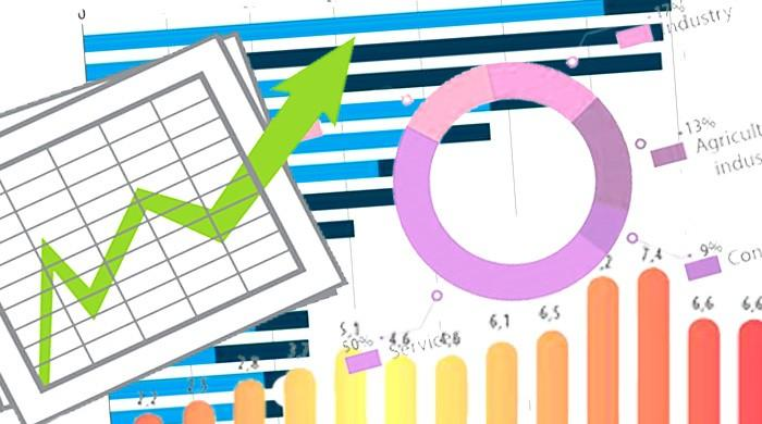 100 days: Key economic indicators