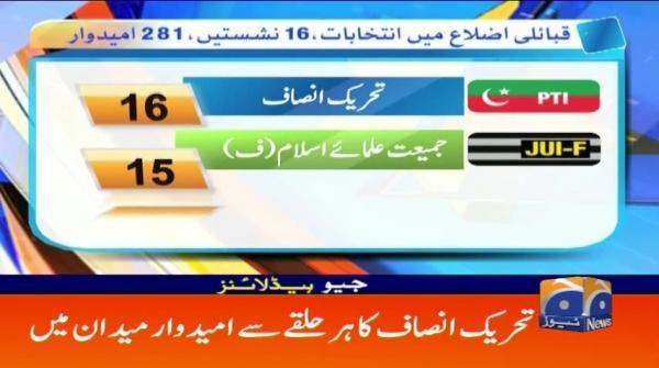 Geo Headlines - 08 AM | 20 July 2019