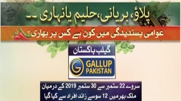 Biryani is Pakistanis favourite dish- survey