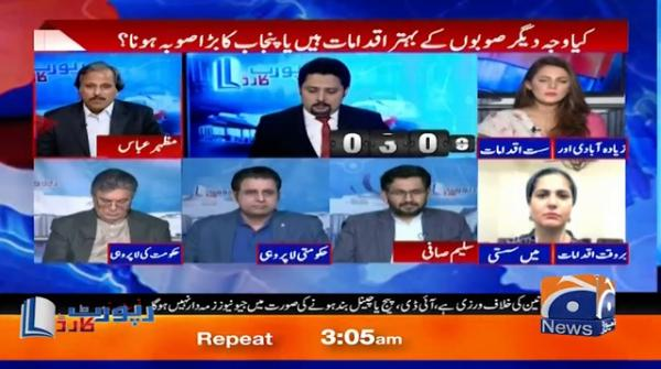 Report Card | Wajih Sani |  28th March 2020