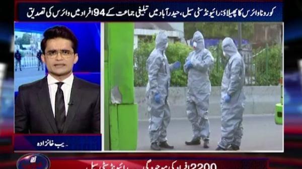 Gallup Survey: 45% Pakistani Corona Se Bachao Ki Koi Ehtiyat Nahi Kar Rahey