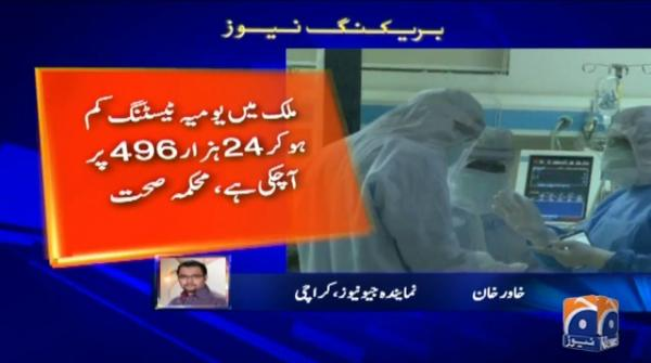 56% reduction in COVID-19 testing across country: Sindh Health Department