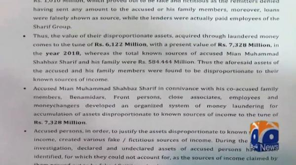 Details of NAB reference against Shehbaz Sharif emerge