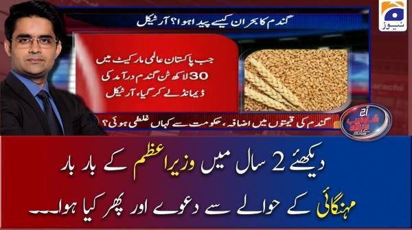 PM Imran Khan Ke Mehangai Ke Hawalay Se Bar Bar Kiye Huay Daway!