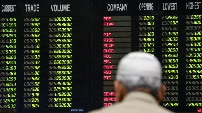 PSX: Markets sees bullish trend as KSE 100 hovers close to 41,000