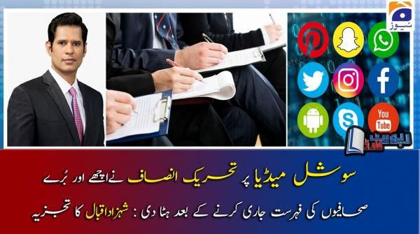 Shahzad Iqbal | PTI ki Journalists ke khilaf Narazgiyon ki waja kya hai?