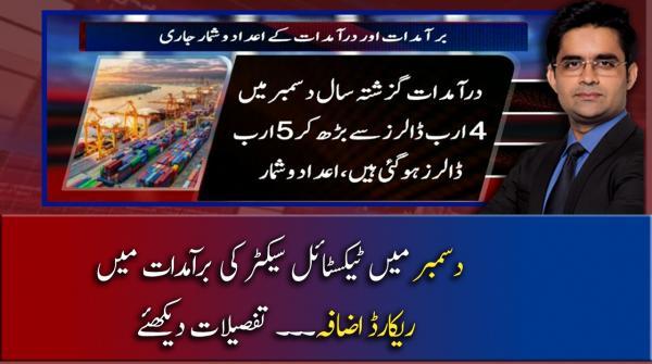 December mai Textile Sector ki Baramad mai Record Izafa..!