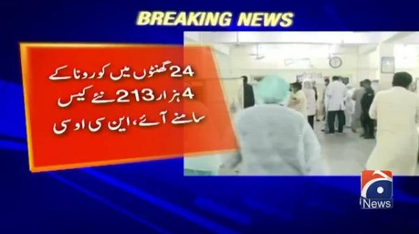 Pakistan reports 79 more deaths, over 4200 new infections from Covid-19