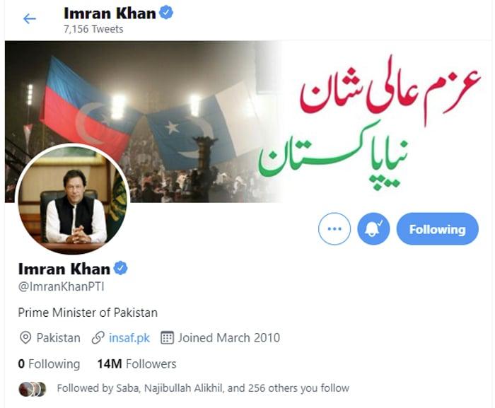 Imran Khan hits 14-million follower mark on Twitter