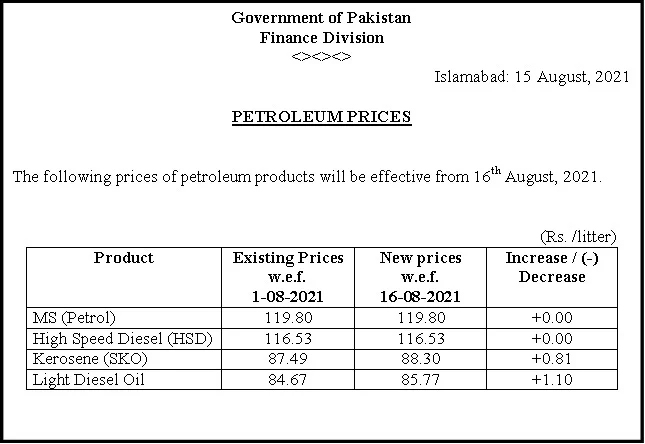 The notification issued for the petroleum prices. — Finance Division/File