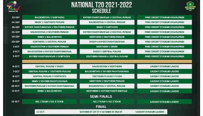 PCB releases schedule for National T20 matches