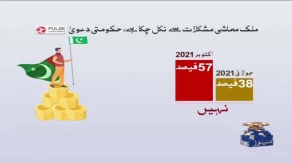 پاکستان کا سب سے بڑا مسئلہ کیا ہے؟؟